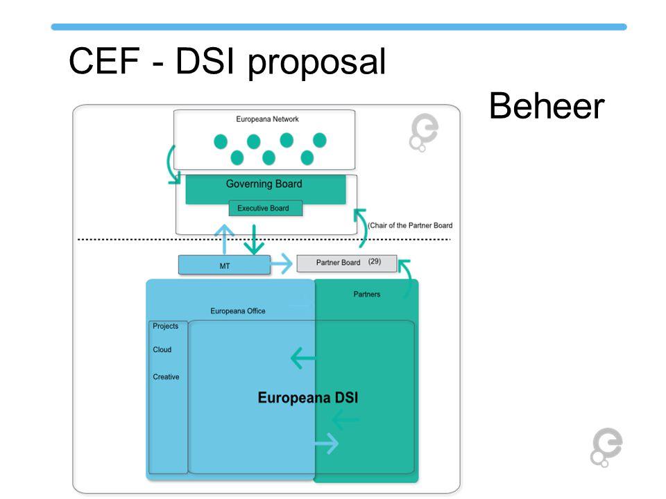 CEF - DSI proposal Beheer