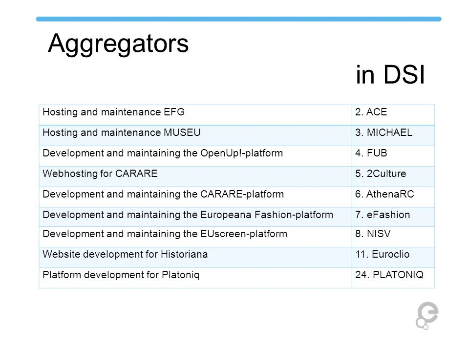 Aggregators in DSI Hosting and maintenance EFG2. ACE Hosting and maintenance MUSEU3. MICHAEL Development and maintaining the OpenUp!-platform4. FUB We