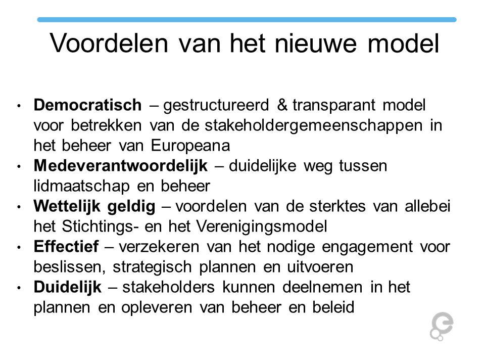 Voordelen van het nieuwe model Democratisch – gestructureerd & transparant model voor betrekken van de stakeholdergemeenschappen in het beheer van Europeana Medeverantwoordelijk – duidelijke weg tussen lidmaatschap en beheer Wettelijk geldig – voordelen van de sterktes van allebei het Stichtings- en het Verenigingsmodel Effectief – verzekeren van het nodige engagement voor beslissen, strategisch plannen en uitvoeren Duidelijk – stakeholders kunnen deelnemen in het plannen en opleveren van beheer en beleid