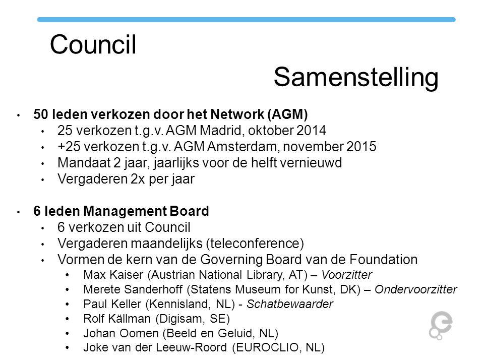 Council Samenstelling 50 leden verkozen door het Network (AGM) 25 verkozen t.g.v.