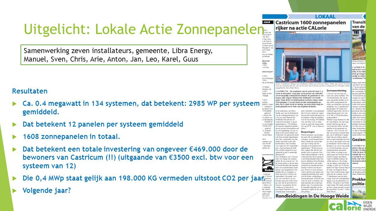 Uitgelicht: Lokale Actie Zonnepanelen Resultaten  Ca.