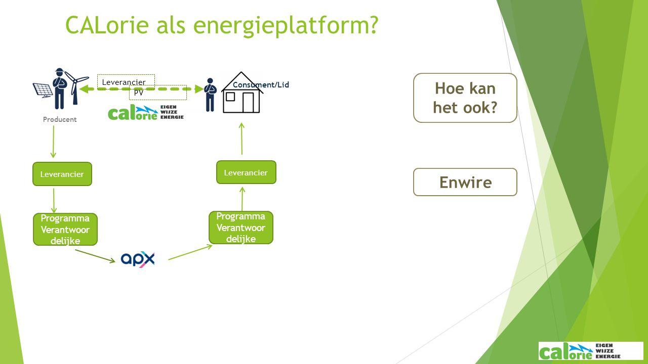 CALorie als energieplatform.