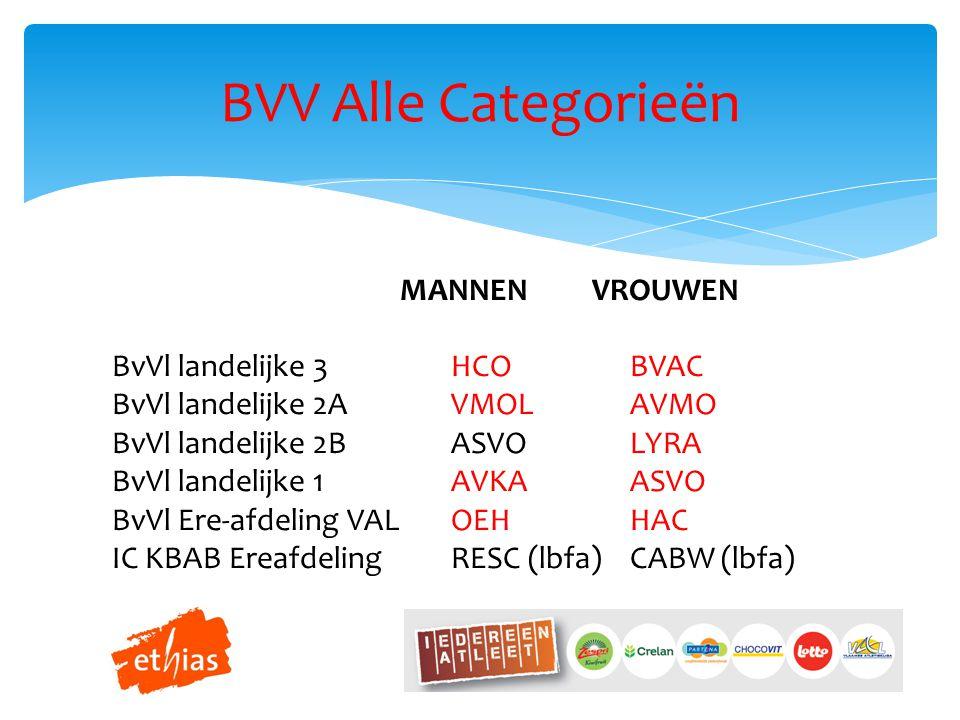 BVV Alle Categorieën MANNENVROUWEN BvVl landelijke 3HCOBVAC BvVl landelijke 2AVMOLAVMO BvVl landelijke 2BASVOLYRA BvVl landelijke 1AVKAASVO BvVl Ere-afdeling VALOEHHAC IC KBAB Ereafdeling RESC (lbfa)CABW (lbfa)