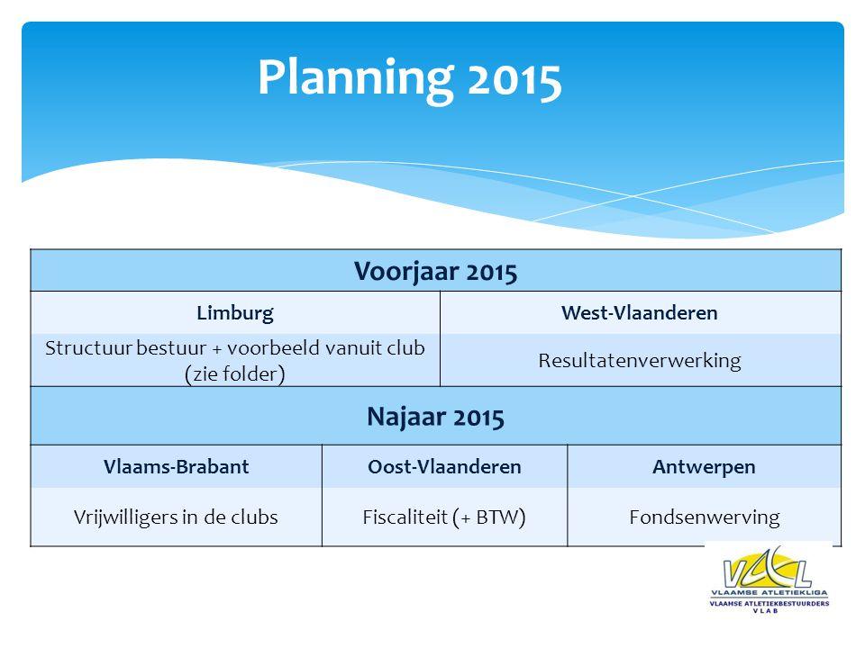 Planning 2015 Voorjaar 2015 LimburgWest-Vlaanderen Structuur bestuur + voorbeeld vanuit club (zie folder) Resultatenverwerking Najaar 2015 Vlaams-BrabantOost-VlaanderenAntwerpen Vrijwilligers in de clubsFiscaliteit (+ BTW)Fondsenwerving