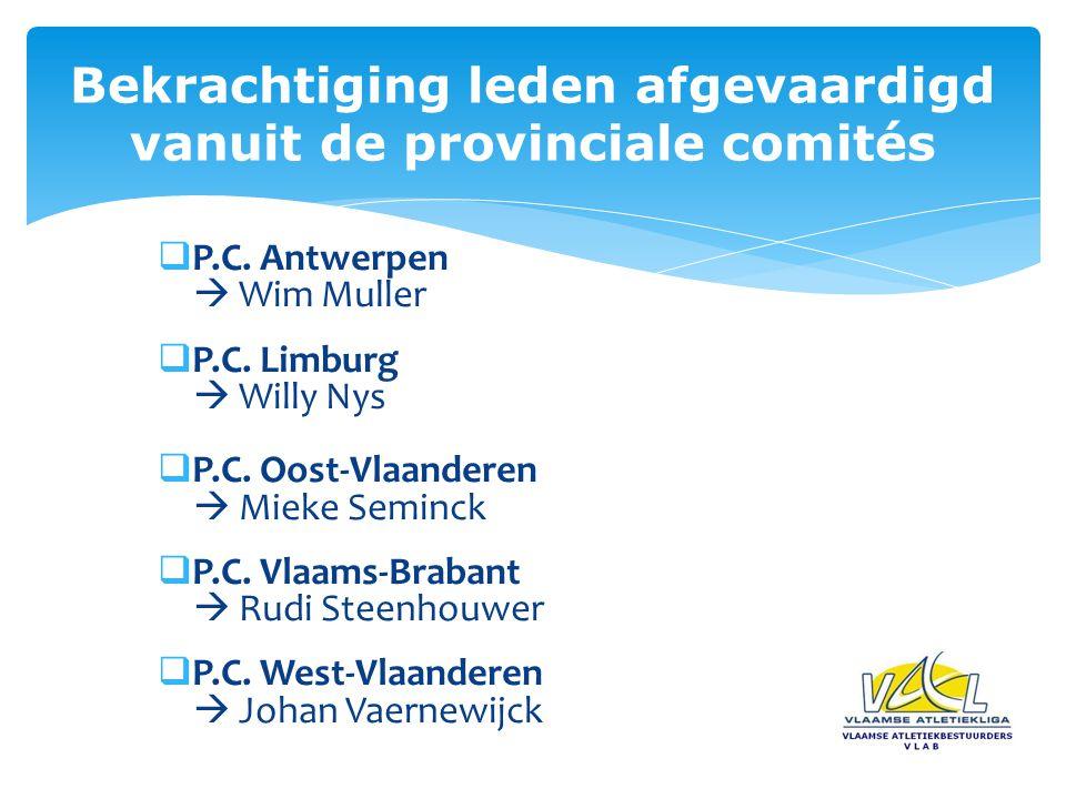  P.C. Antwerpen  Wim Muller  P.C. Limburg  Willy Nys  P.C.