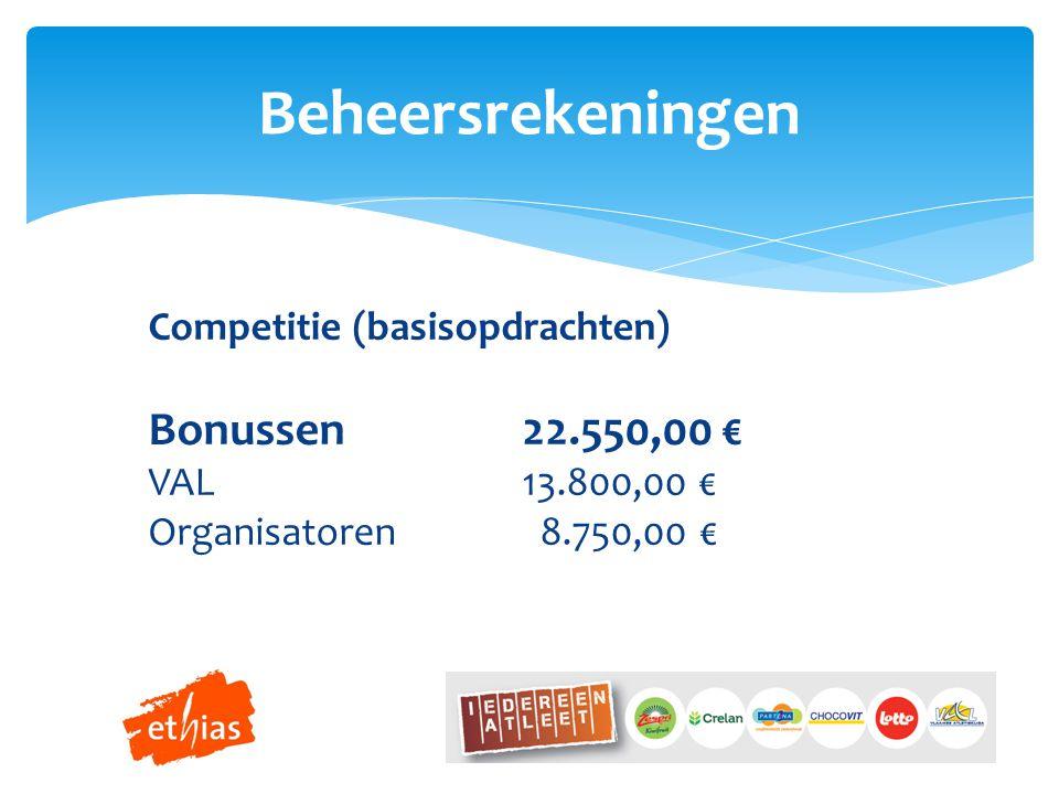 Beheersrekeningen Competitie (basisopdrachten) Bonussen22.550,00 € VAL13.800,00 € Organisatoren 8.750,00 €