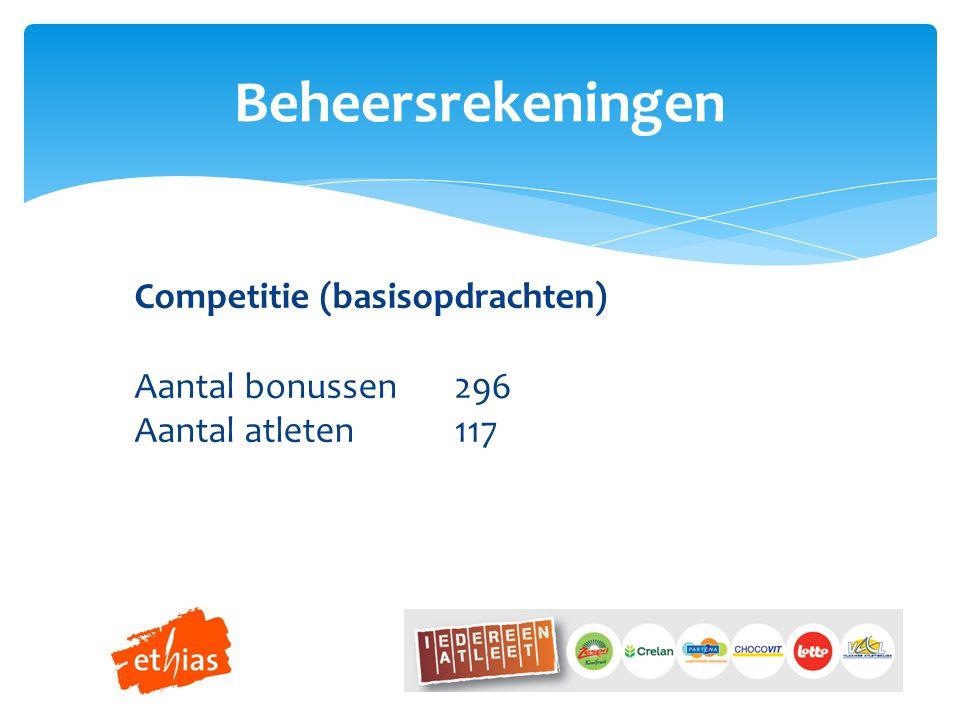 Beheersrekeningen Competitie (basisopdrachten) Aantal bonussen296 Aantal atleten117