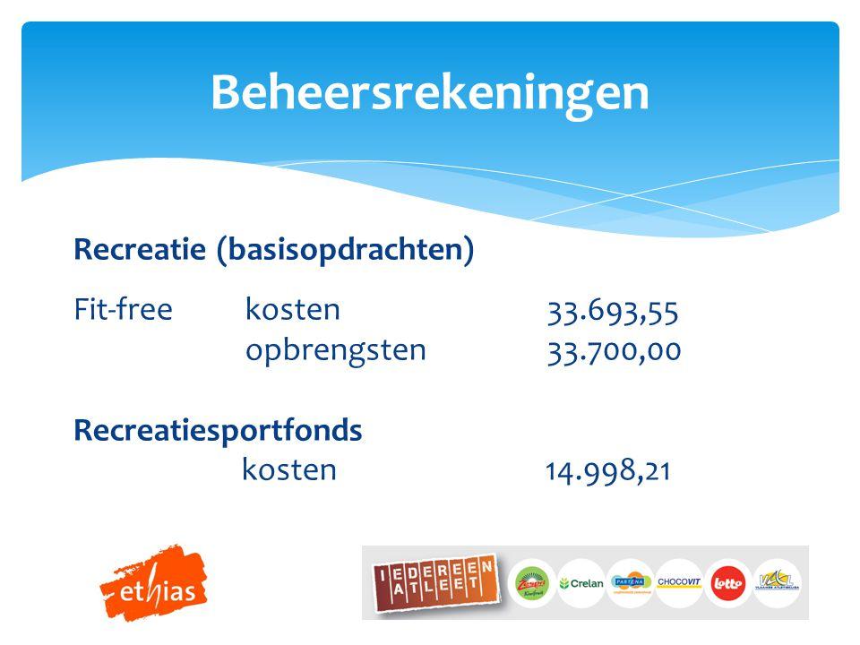 Beheersrekeningen Recreatie (basisopdrachten) Fit-freekosten 33.693,55 opbrengsten 33.700,00 Recreatiesportfonds kosten 14.998,21