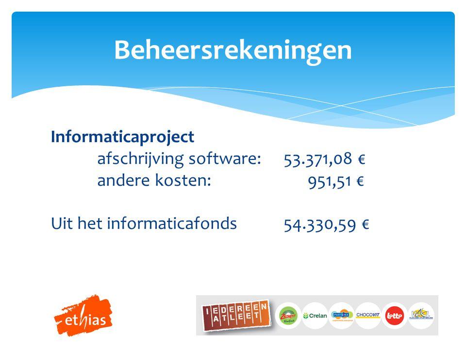 Beheersrekeningen Informaticaproject afschrijving software:53.371,08 € andere kosten: 951,51 € Uit het informaticafonds54.330,59 €