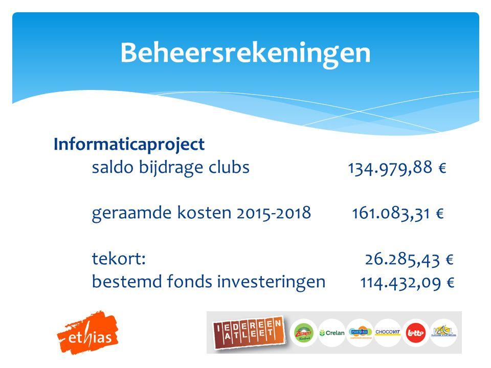 Beheersrekeningen Informaticaproject saldo bijdrage clubs 134.979,88 € geraamde kosten 2015-2018 161.083,31 € tekort: 26.285,43 € bestemd fonds investeringen 114.432,09 €