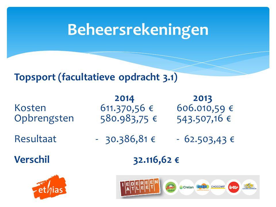 Beheersrekeningen Topsport (facultatieve opdracht 3.1) 2014 2013 Kosten 611.370,56 €606.010,59 € Opbrengsten 580.983,75 €543.507,16 € Resultaat- 30.386,81 €- 62.503,43 € Verschil32.116,62 €