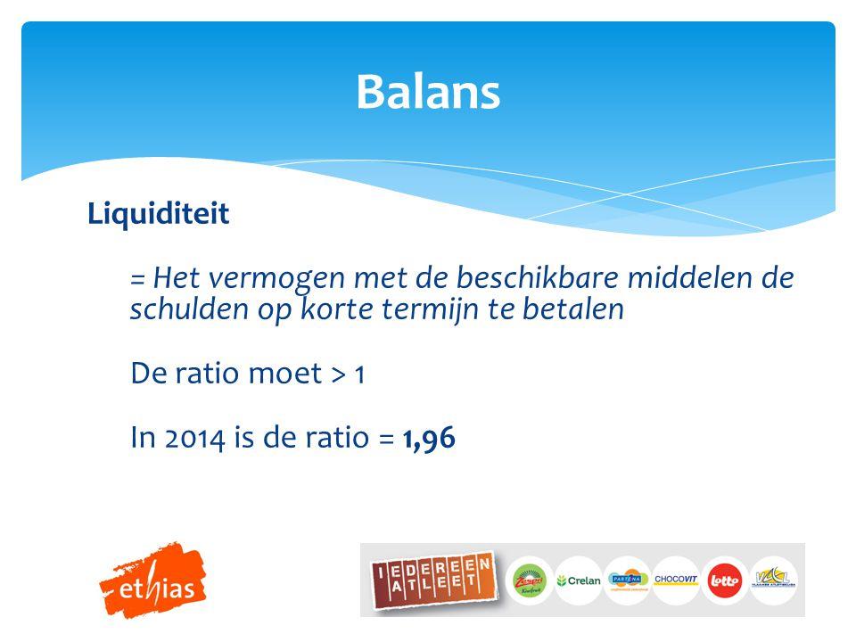 Balans Liquiditeit = Het vermogen met de beschikbare middelen de schulden op korte termijn te betalen De ratio moet > 1 In 2014 is de ratio = 1,96