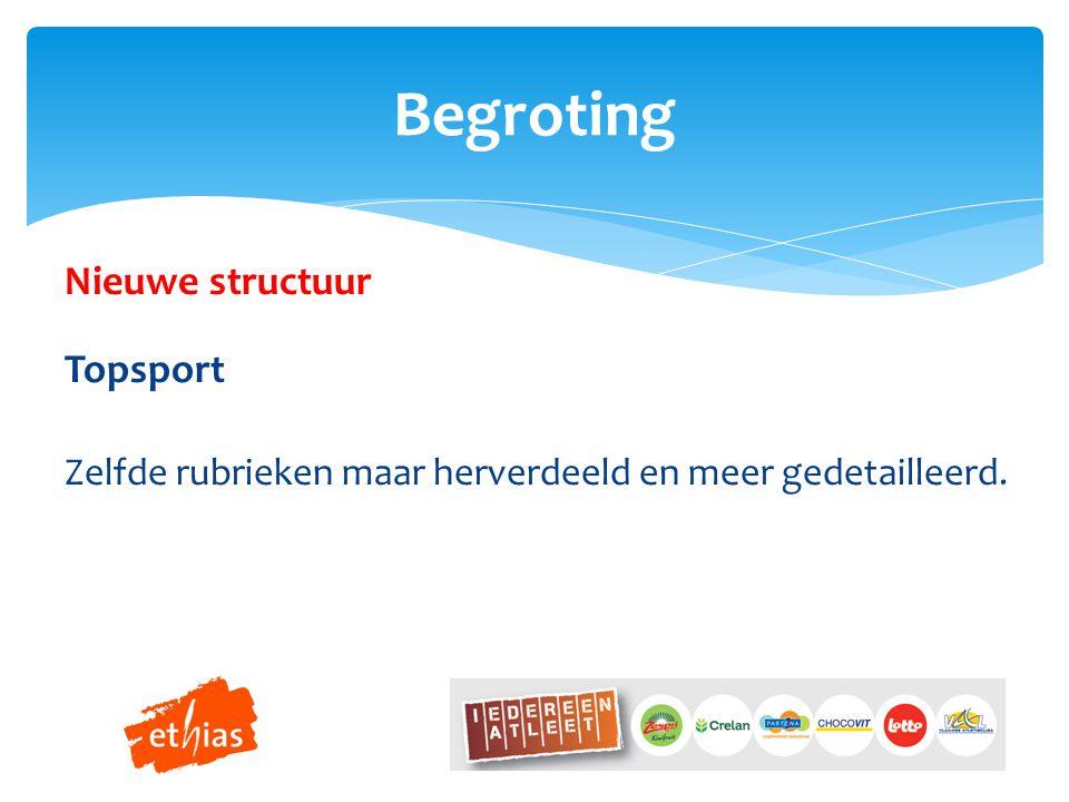 Nieuwe structuur Topsport Zelfde rubrieken maar herverdeeld en meer gedetailleerd. Begroting