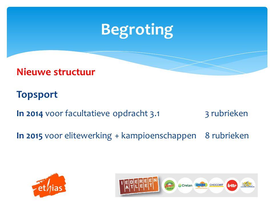 Nieuwe structuur Topsport In 2014 voor facultatieve opdracht 3.13 rubrieken In 2015 voor elitewerking + kampioenschappen8 rubrieken Begroting