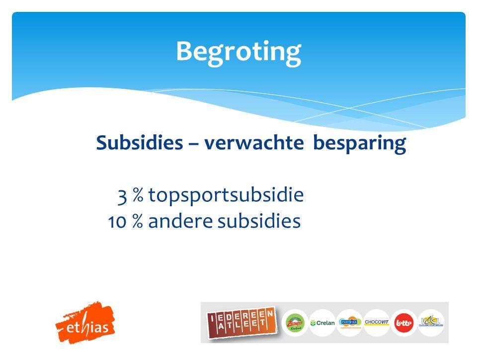 Begroting Subsidies – verwachte besparing 3 % topsportsubsidie 10 % andere subsidies