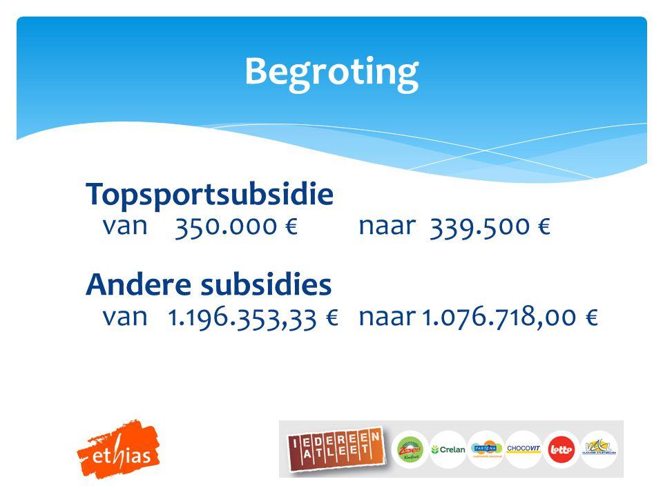Begroting Topsportsubsidie van 350.000 € naar 339.500 € Andere subsidies van 1.196.353,33 € naar 1.076.718,00 €