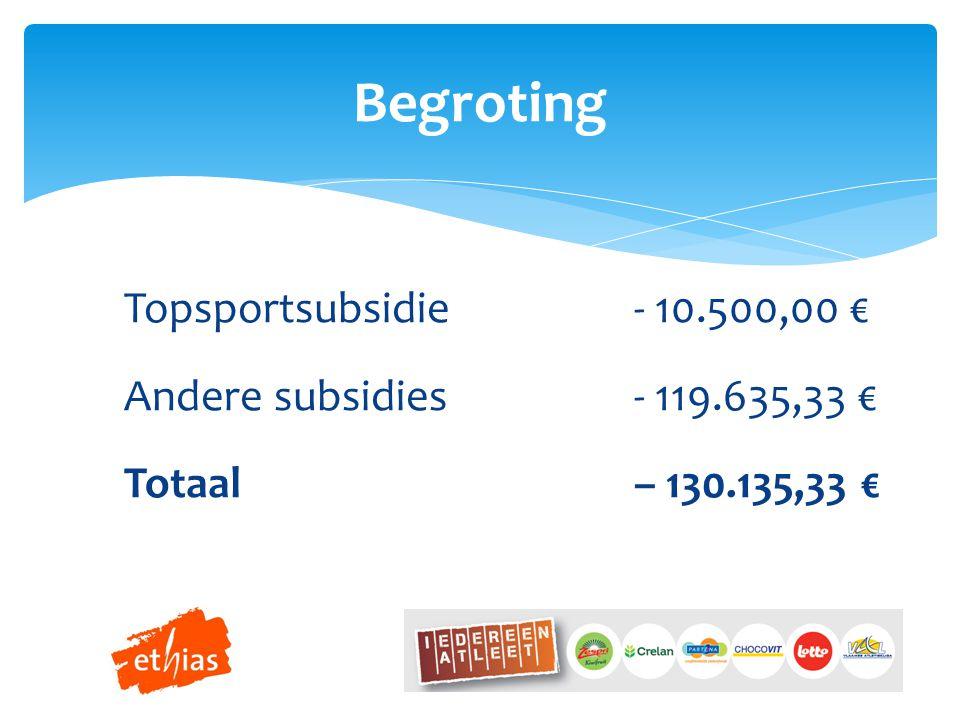 Begroting Topsportsubsidie- 10.500,00 € Andere subsidies- 119.635,33 € Totaal – 130.135,33 €