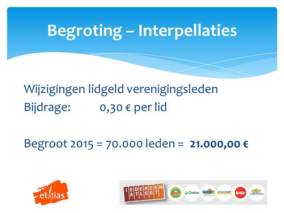 Wijzigingen lidgeld verenigingsleden Bijdrage:0,30 € per lid Begroot 2015 = 70.000 leden = 21.000,00 € Begroting – Interpellaties