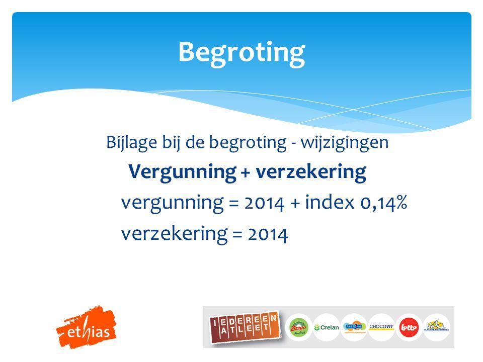 Bijlage bij de begroting - wijzigingen Vergunning + verzekering vergunning = 2014 + index 0,14% verzekering = 2014 Begroting