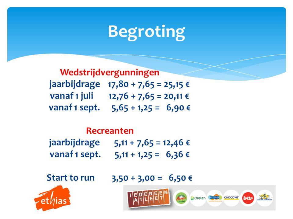 Wedstrijdvergunningen jaarbijdrage17,80 + 7,65 = 25,15 € vanaf 1 juli12,76 + 7,65 = 20,11 € vanaf 1 sept.