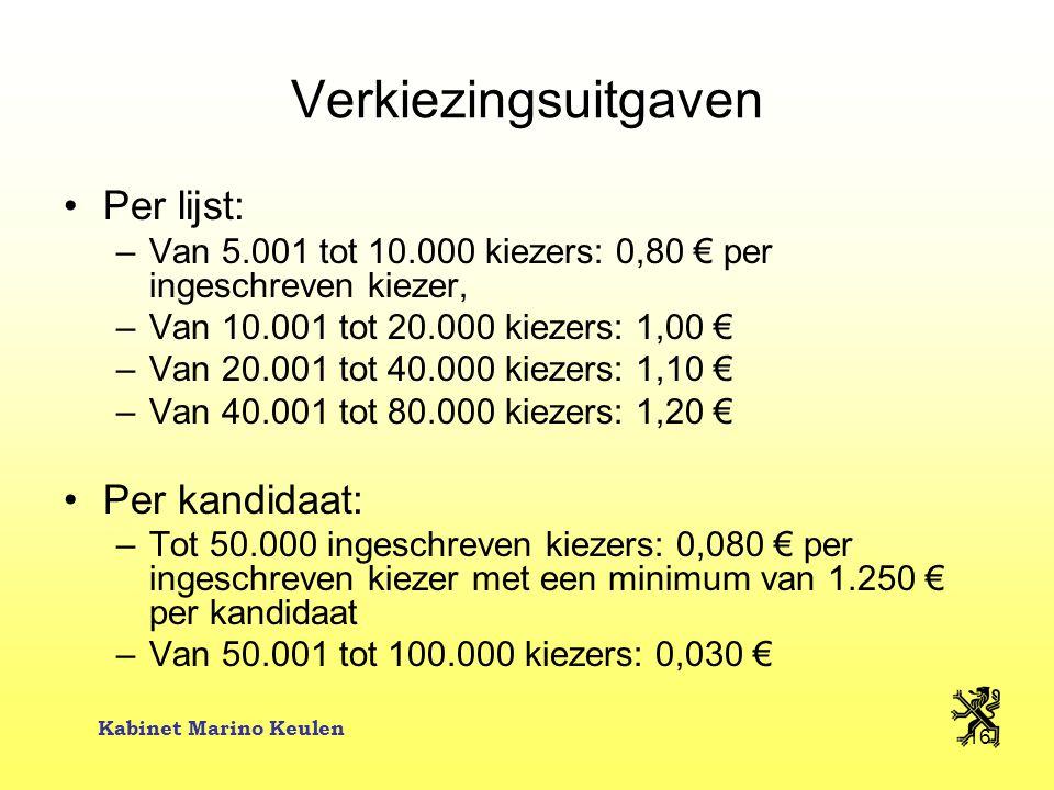 Kabinet Marino Keulen 16 Verkiezingsuitgaven Per lijst: –Van 5.001 tot 10.000 kiezers: 0,80 € per ingeschreven kiezer, –Van 10.001 tot 20.000 kiezers: