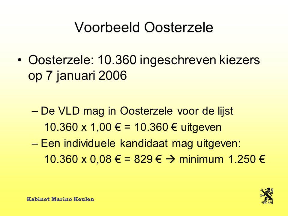 Kabinet Marino Keulen 20 Voorbeeld Oosterzele Oosterzele: 10.360 ingeschreven kiezers op 7 januari 2006 –De VLD mag in Oosterzele voor de lijst 10.360