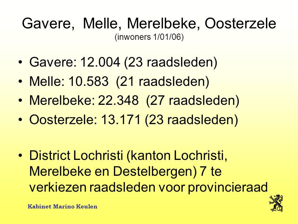 Kabinet Marino Keulen 30 Gavere, Melle, Merelbeke, Oosterzele (inwoners 1/01/06) Gavere: 12.004 (23 raadsleden) Melle: 10.583 (21 raadsleden) Merelbek