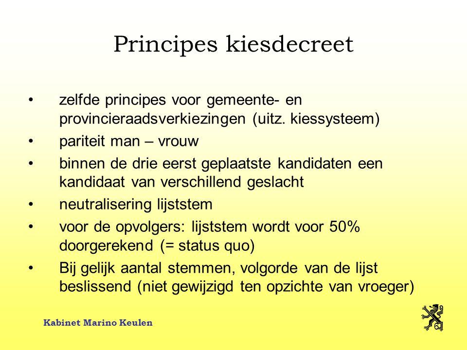Kabinet Marino Keulen 6 Principes kiesdecreet zelfde principes voor gemeente- en provincieraadsverkiezingen (uitz. kiessysteem) pariteit man – vrouw b