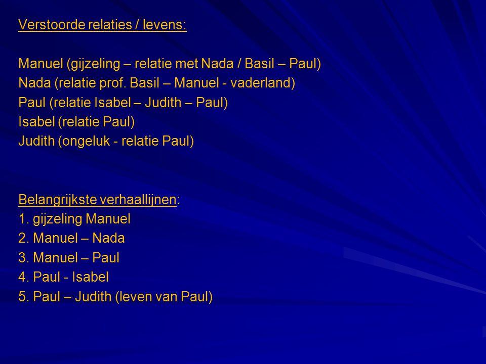 Verstoorde relaties / levens: Manuel (gijzeling – relatie met Nada / Basil – Paul) Nada (relatie prof.