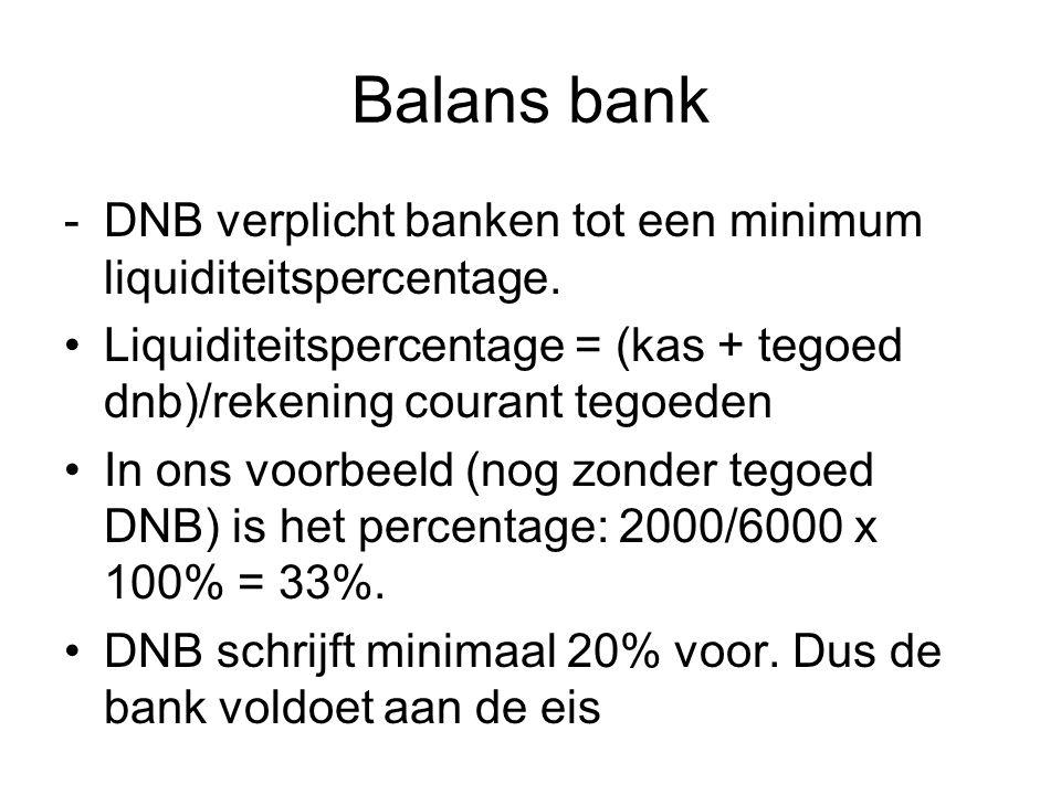 Balans bank -DNB verplicht banken tot een minimum liquiditeitspercentage. Liquiditeitspercentage = (kas + tegoed dnb)/rekening courant tegoeden In ons