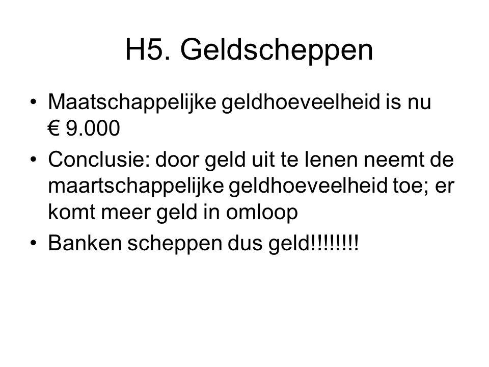 H5. Geldscheppen Maatschappelijke geldhoeveelheid is nu € 9.000 Conclusie: door geld uit te lenen neemt de maartschappelijke geldhoeveelheid toe; er k