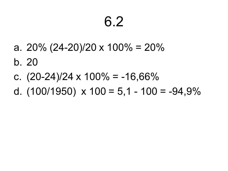 6.2 a.20% (24-20)/20 x 100% = 20% b.20 c.(20-24)/24 x 100% = -16,66% d.(100/1950) x 100 = 5,1 - 100 = -94,9%