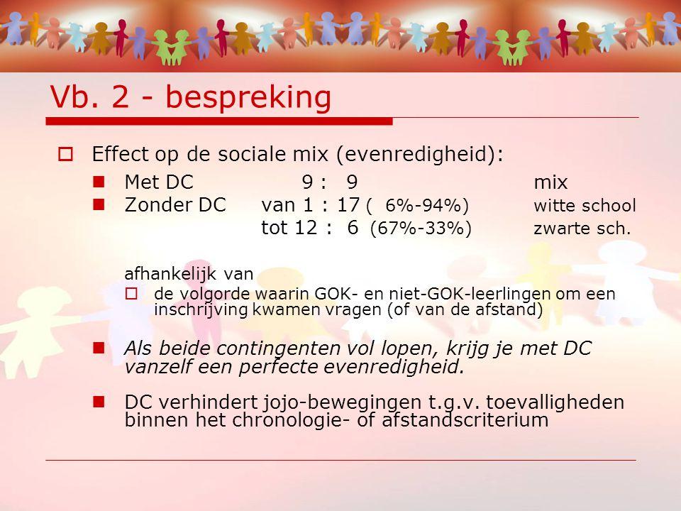 Vb. 2 - bespreking  Effect op de sociale mix (evenredigheid): Met DC 9 : 9 mix Zonder DC van 1 : 17 ( 6%-94%)witte school tot 12 : 6 (67%-33%)zwarte