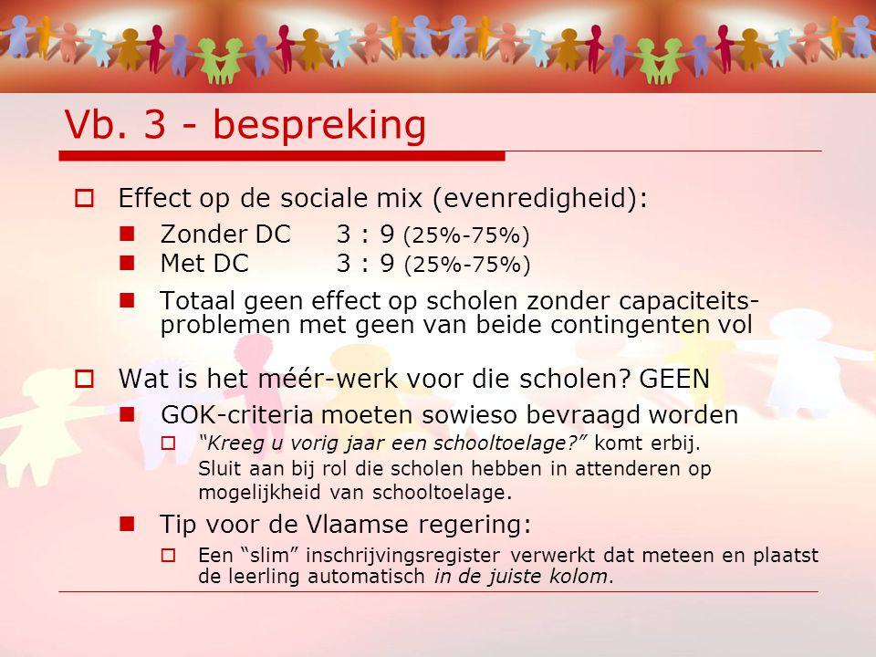 Vb. 3 - bespreking  Effect op de sociale mix (evenredigheid): Zonder DC 3 : 9 (25%-75%) Met DC 3 : 9 (25%-75%) Totaal geen effect op scholen zonder c