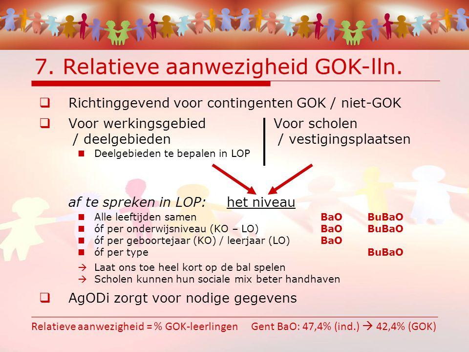 7. Relatieve aanwezigheid GOK-lln.