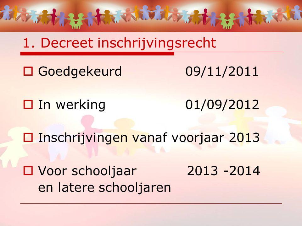 1. Decreet inschrijvingsrecht  Goedgekeurd 09/11/2011  In werking 01/09/2012  Inschrijvingen vanaf voorjaar 2013  Voor schooljaar 2013 -2014 en la
