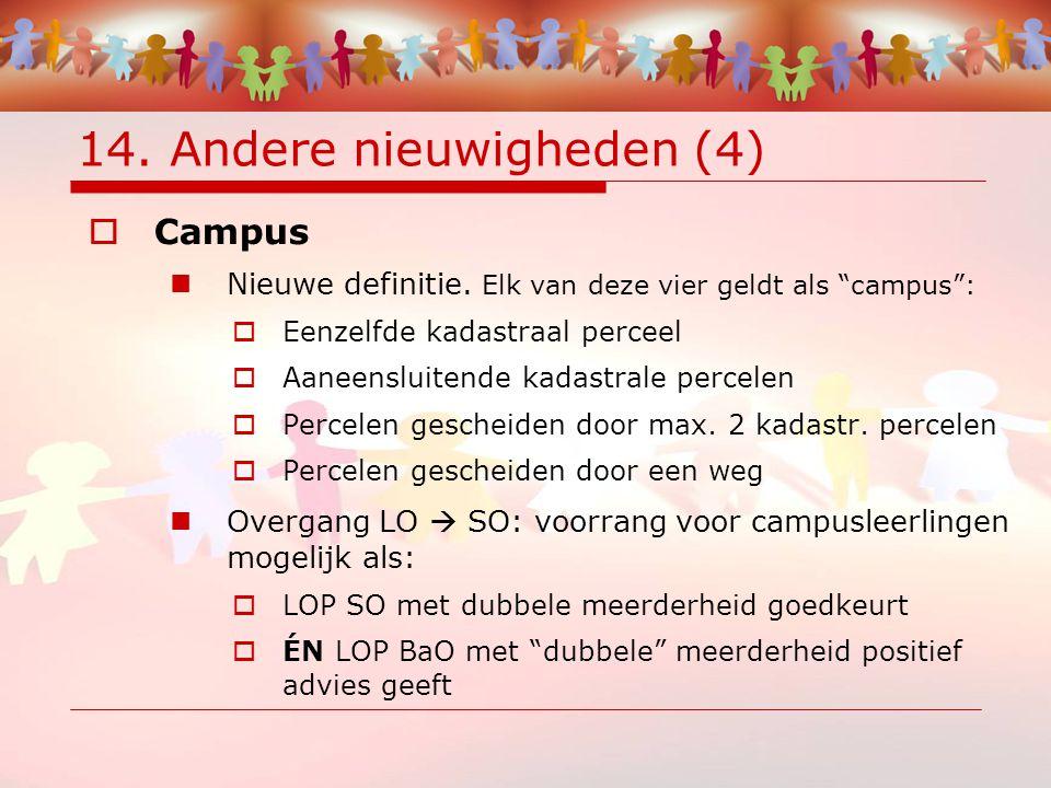 14. Andere nieuwigheden (4)  Campus Nieuwe definitie.
