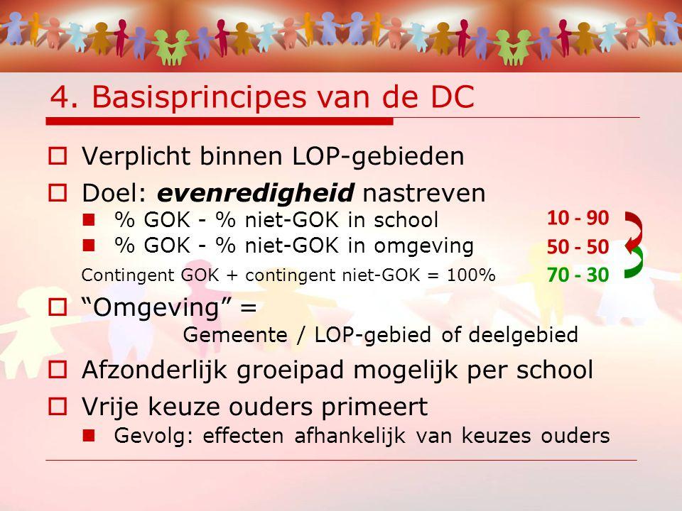 4. Basisprincipes van de DC 10 - 90 50 - 50  Verplicht binnen LOP-gebieden  Doel: evenredigheid nastreven % GOK - % niet-GOK in school % GOK - % nie