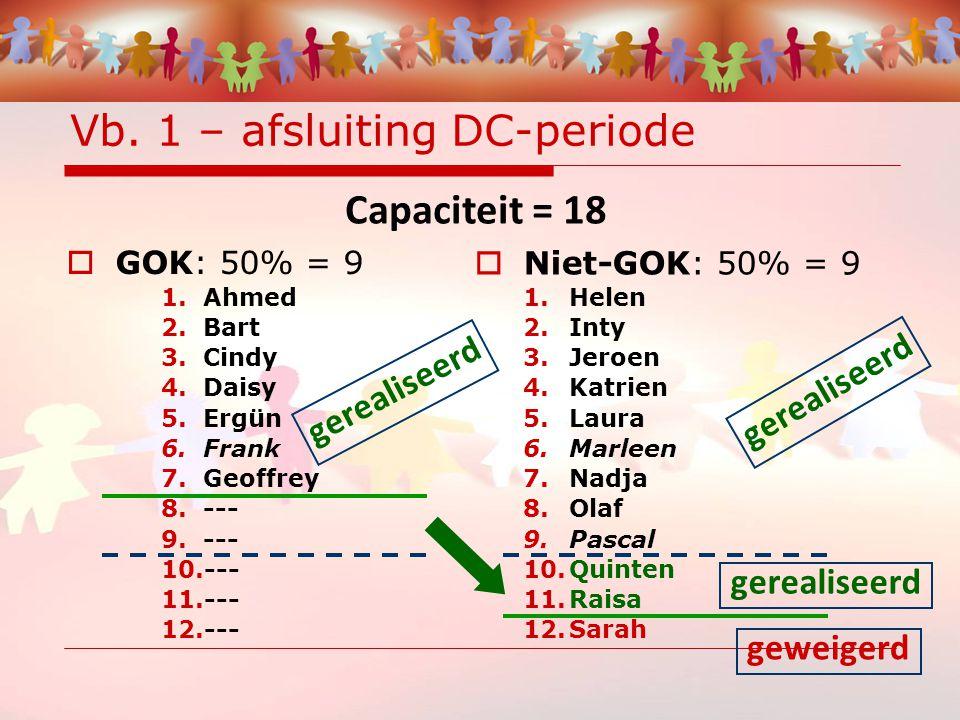 Vb. 1 – afsluiting DC-periode  GOK: 50% = 9 1.Ahmed 2.Bart 3.Cindy 4.Daisy 5.Ergün 6.Frank 7.Geoffrey 8.--- 9.--- 10.--- 11.--- 12.---  Niet-GOK: 50