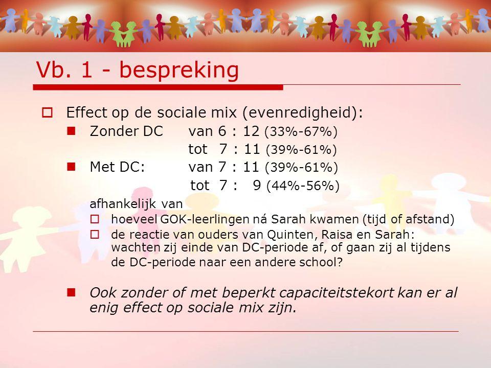 Vb. 1 - bespreking  Effect op de sociale mix (evenredigheid): Zonder DC van 6 : 12 (33%-67%) tot 7 : 11 (39%-61%) Met DC: van 7 : 11 (39%-61%) tot 7