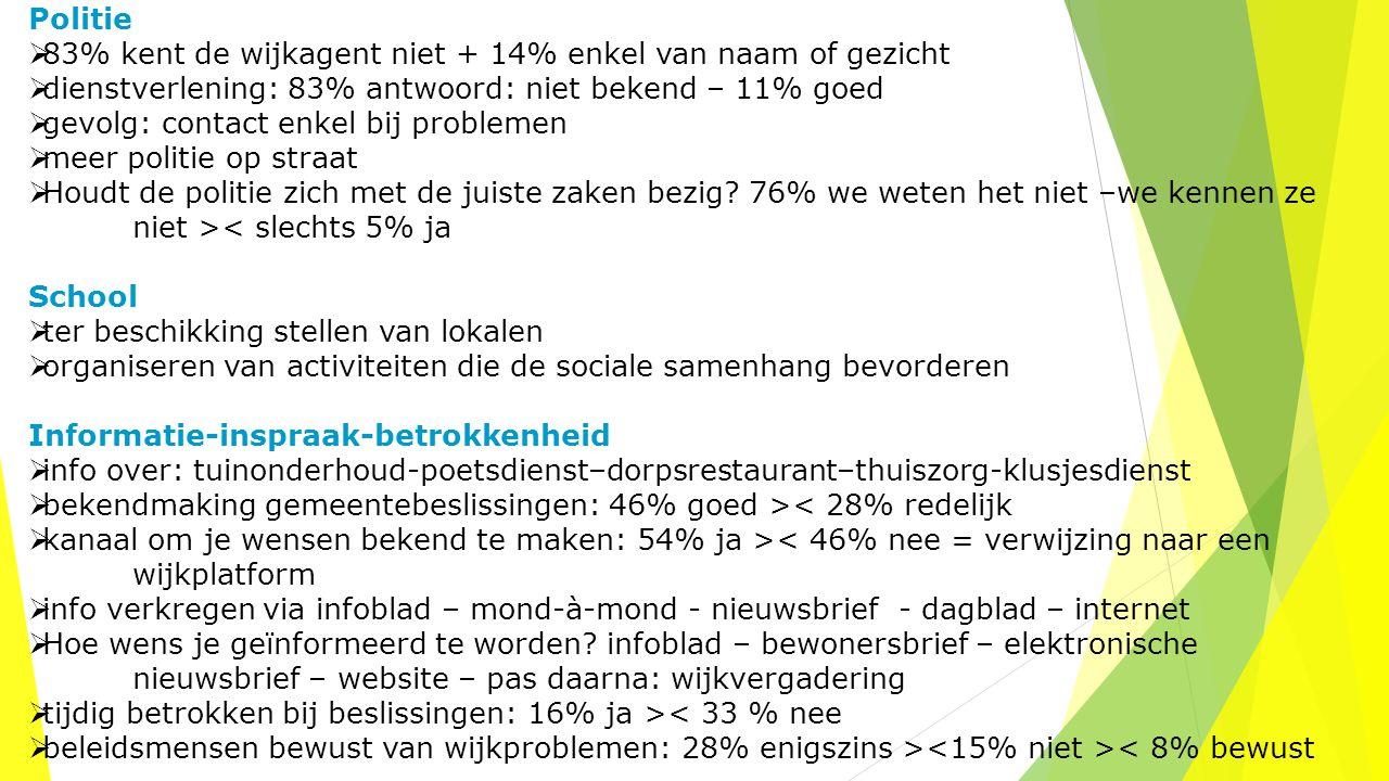 Politie  83% kent de wijkagent niet + 14% enkel van naam of gezicht  dienstverlening: 83% antwoord: niet bekend – 11% goed  gevolg: contact enkel b