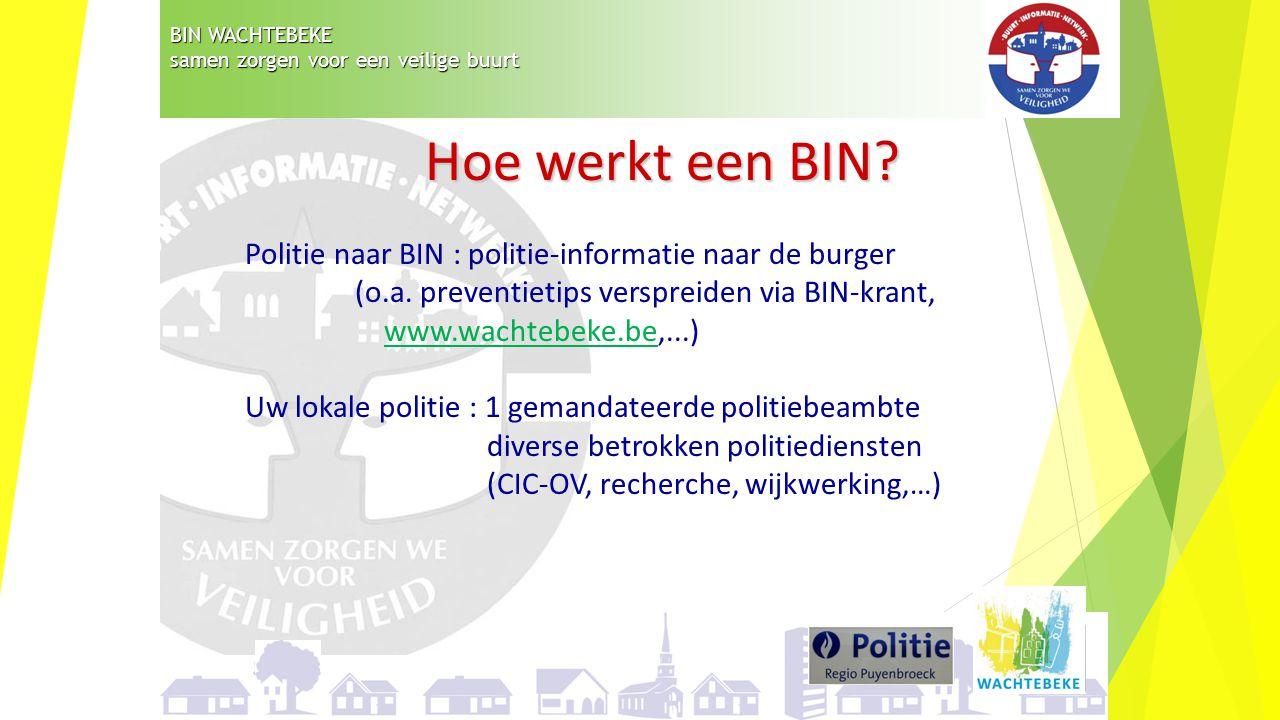 BIN WACHTEBEKE samen zorgen voor een veilige buurt Hoe werkt een BIN? Politie naar BIN : politie-informatie naar de burger (o.a. preventietips verspre