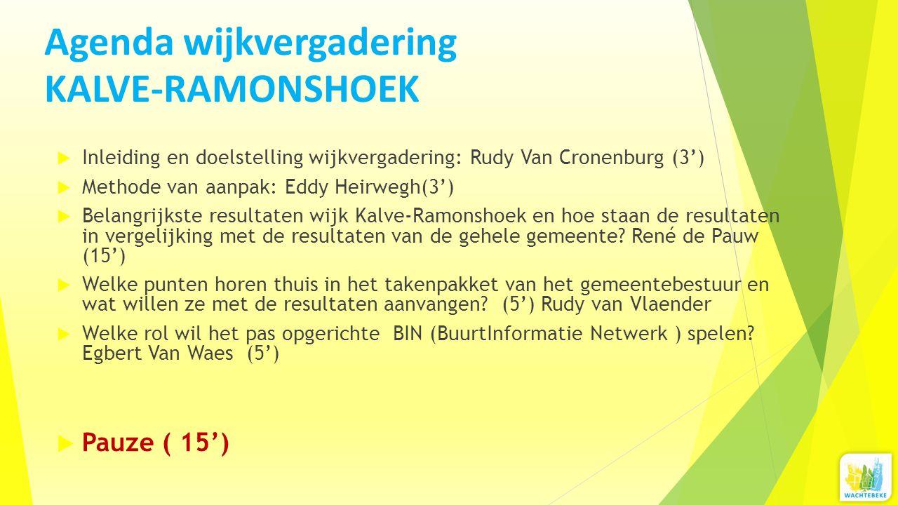 Agenda wijkvergadering KALVE-RAMONSHOEK  Inleiding en doelstelling wijkvergadering: Rudy Van Cronenburg (3')  Methode van aanpak: Eddy Heirwegh(3')