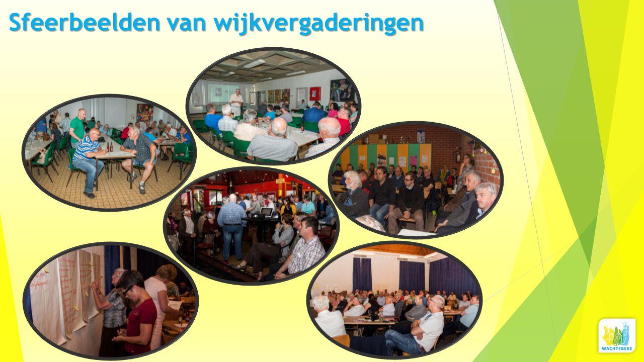 Dankwoord aan vrijwilligers Ronny Droesbeke (3') Dank zijn hun inzet werd deze bevraging een groot succes.