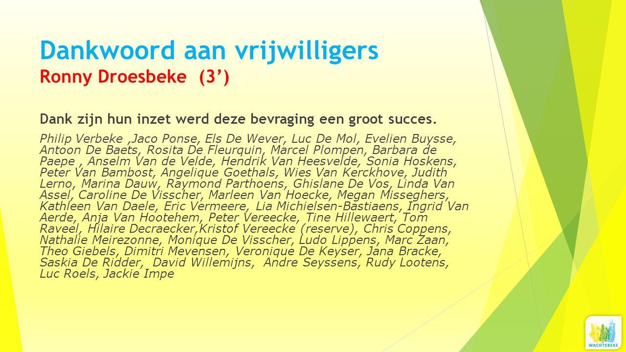Dankwoord aan vrijwilligers Ronny Droesbeke (3') Dank zijn hun inzet werd deze bevraging een groot succes. Philip Verbeke,Jaco Ponse, Els De Wever, Lu