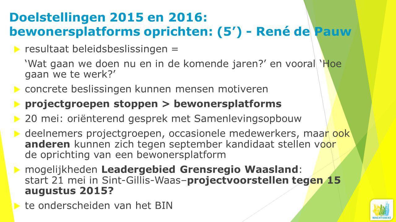Doelstellingen 2015 en 2016: bewonersplatforms oprichten: (5') - René de Pauw  resultaat beleidsbeslissingen = 'Wat gaan we doen nu en in de komende