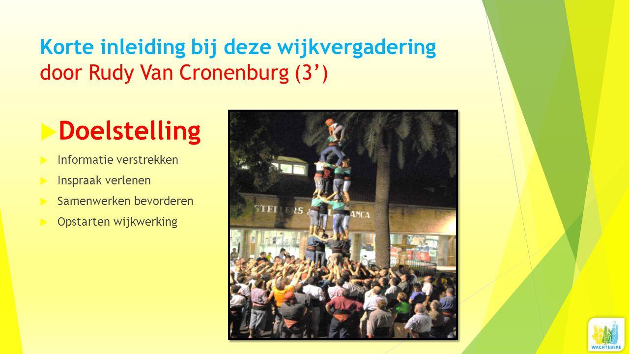 Korte inleiding bij deze wijkvergadering door Rudy Van Cronenburg (3')  Doelstelling  Informatie verstrekken  Inspraak verlenen  Samenwerken bevor