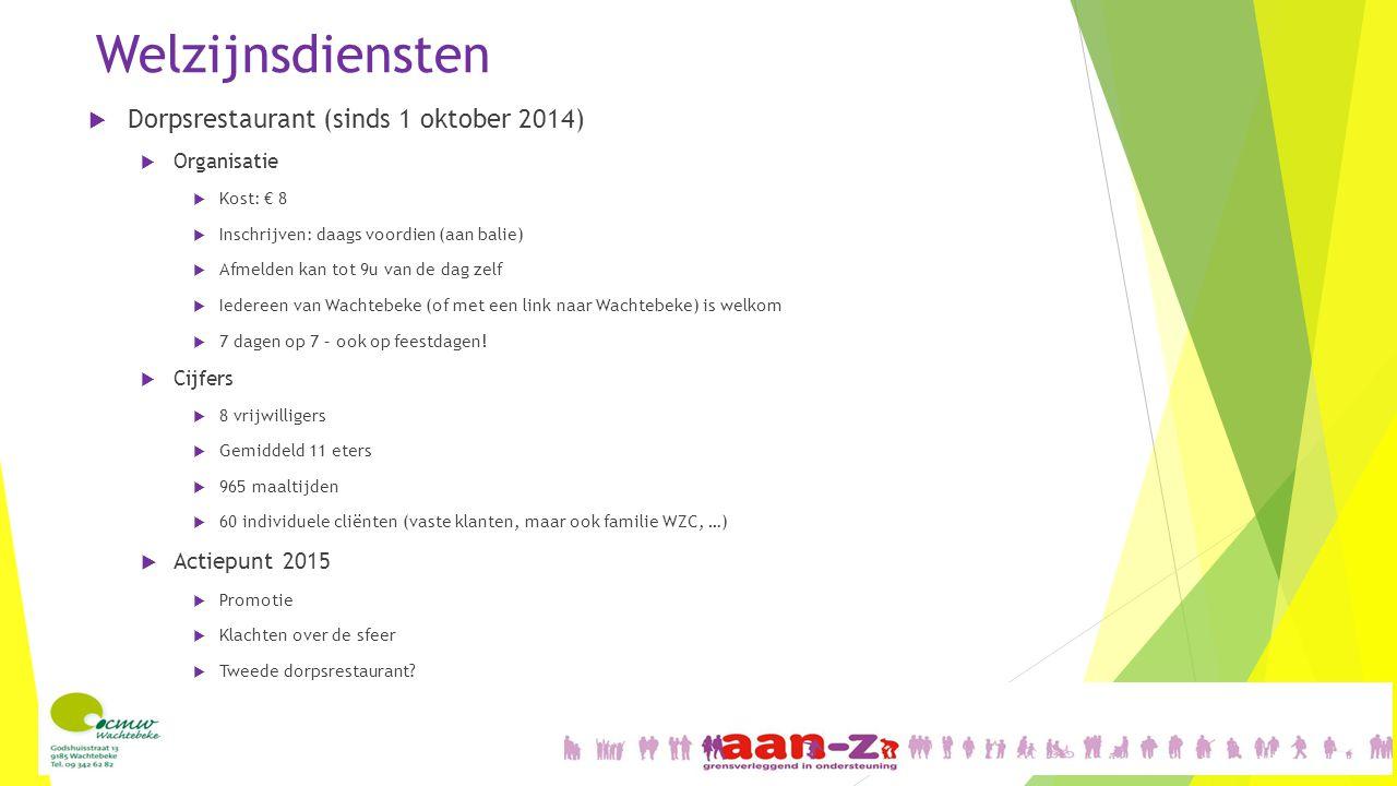 Welzijnsdiensten  Tafeltje Dekje (sinds 20 oktober 2014)  Organisatie  Kost: € 8  Steeds voorafgegaan door intake  Vrijwilligers brengen aan huis en hebben persoonlijk contact met cliënt  Vast patroon is noodzakelijk.