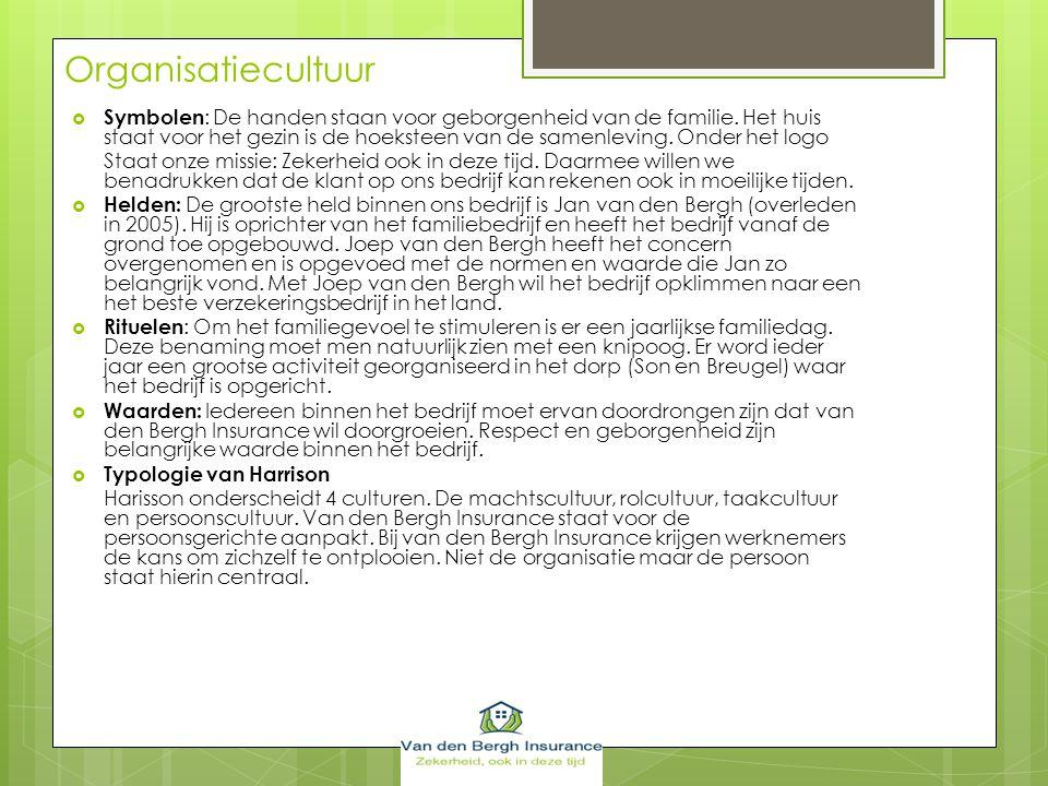 Analyse algemene omgeving  Ontwikkeling internet (social media en hogere kwaliteit door meer gebruik internet)  Individualisering Nederland (individueel verzekeren)  Economische crisis (Gebrek aan vertrouwen van consument)