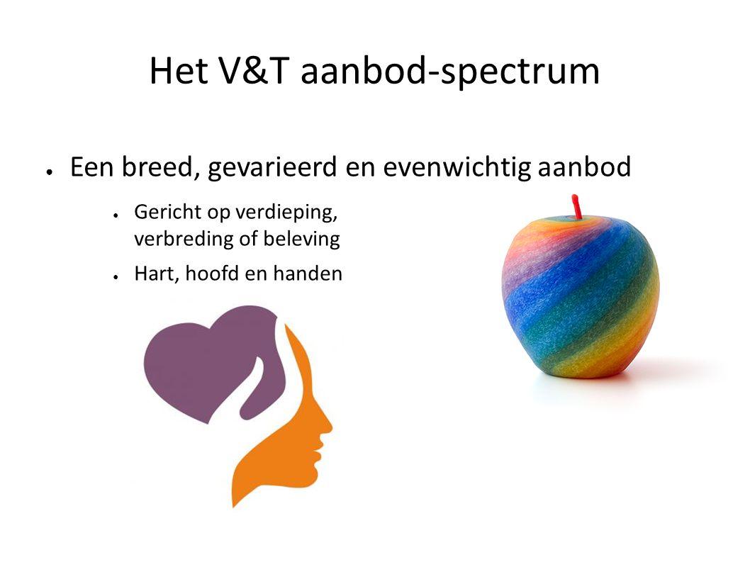 Het V&T aanbod-spectrum ● Een breed, gevarieerd en evenwichtig aanbod ● Gericht op verdieping, verbreding of beleving ● Hart, hoofd en handen